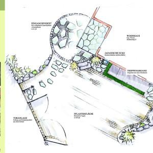 Gartenplan Heiligenberg
